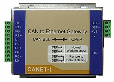 CAN to Ethernet Converter